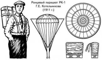 Как Глеб Котельников изобрел парашют | Sneg